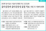 [알립니다]골다공증과 골다공증성 골절 치료… 18일 2시 서울아산병원