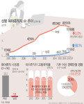 """국민 87% """"女취업 긍정적""""…엄마 육아휴직 2년째 감소"""