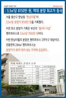 [오늘의 부동산 이슈]한남더힐 3.3㎡당 8150만 원, 역대 분양 최고가 등극
