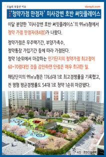 [오늘의 부동산 이슈]'청약가점 만점자' 미사강변 호반 써밋플레이스