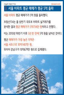[오늘의 부동산 이슈]서울 아파트 평균 매매가 10억 넘는 곳은?