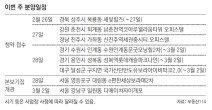 [부동산 캘린더]분양시장 봄맞이 기지개… 이번주 2787채 분양