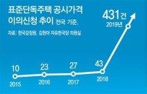 [단독]단독주택 공시가 이의신청 작년 10배