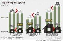 집 면적과 공시가격은 반비례?…끝나지 않은 공시가격 논란