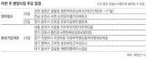 [부동산 캘린더]전국 2235채 분양… 본보기집 5곳 열어