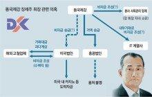 동국제강 장세주 회장, 검찰 출석…200억 원대 비자금 조성 및 도박 의혹