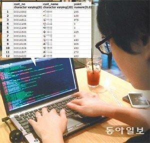 해킹피해 복구비 '막대'… '타깃' 1773억 원·'홈디포' 470억 원 사용