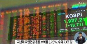 '수익률 5.25%' 국민연금, 지난해 23조 326억원 벌어…국내주식 투자 '마이너스'