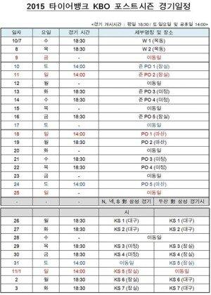 'KBO준플레이오프' 두산 직행… '와일드카드' SK vs 넥센 승자와 대결