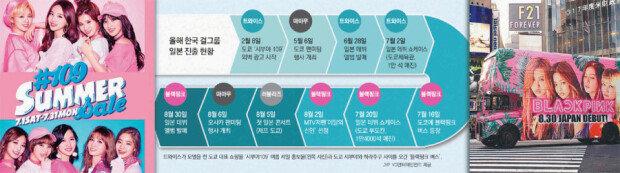 Korean girl groups regain popularity in Japan