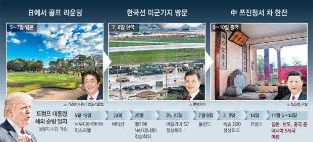 荒波の北東アジアにストロングマンが来る...トランプ氏が韓中日歴訪を開始