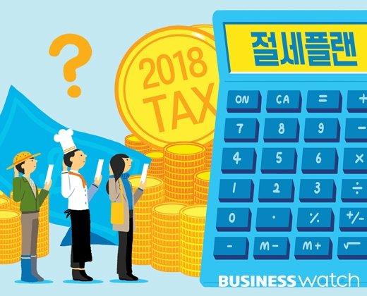 [2018 절세플랜] 직장인, 월세·전통시장 활용하라