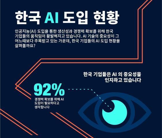 인공지능의 도입, 미래를 위한 준비