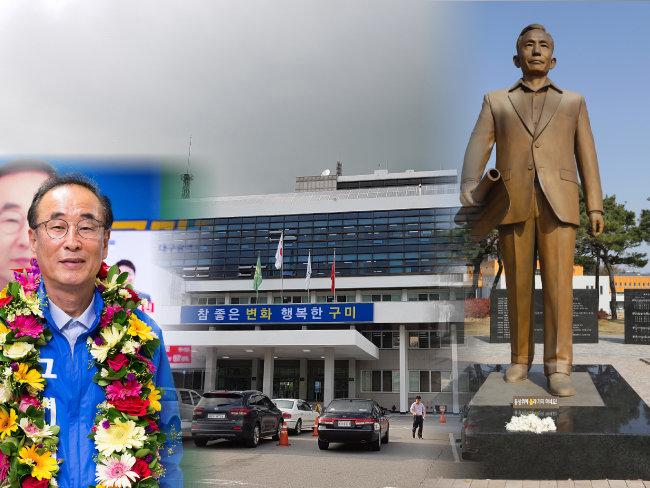 장세용 새 구미시장(왼쪽), 박정희 시절 만들어진 구미시청 건물과 박정희 동상.