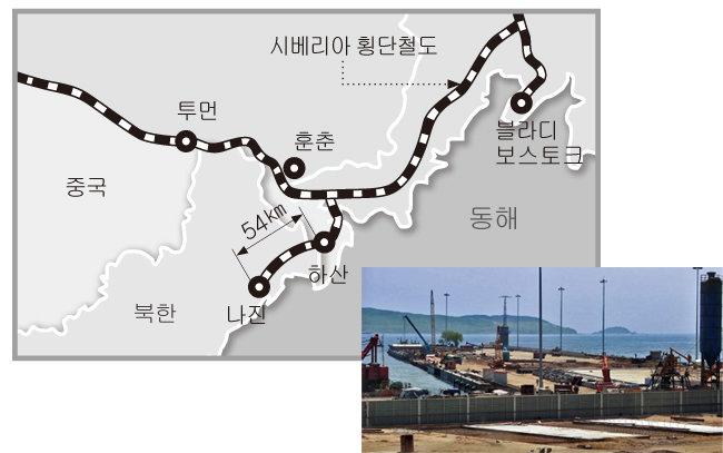 러시아가 북한으로부터 임차해 사용 중인 나진항 3호 부두.
