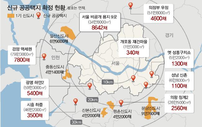 9월 21일 정부가 발표한 수도권 내 30만 채 규모 신규 택지들.