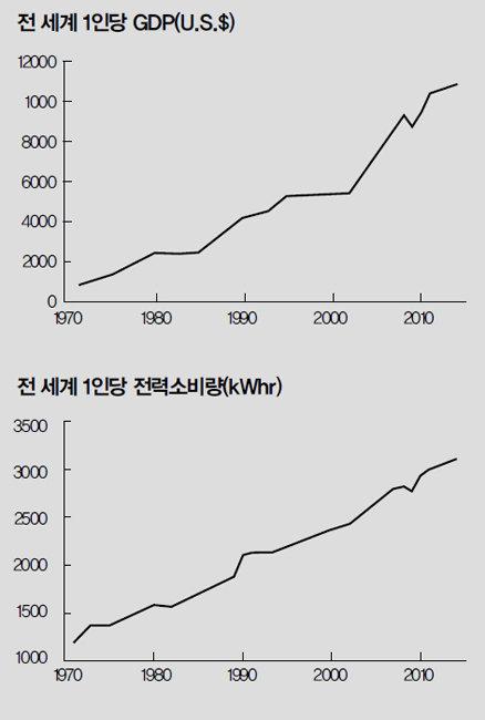 '세계적 원자력 석학' 美 아르곤국립연구소 장윤일 박사
