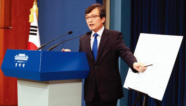 국군기무사령부(기무사) 계엄 문건 사건에 대해 설명하는 김의겸 청와대 대변인. [동아DB]