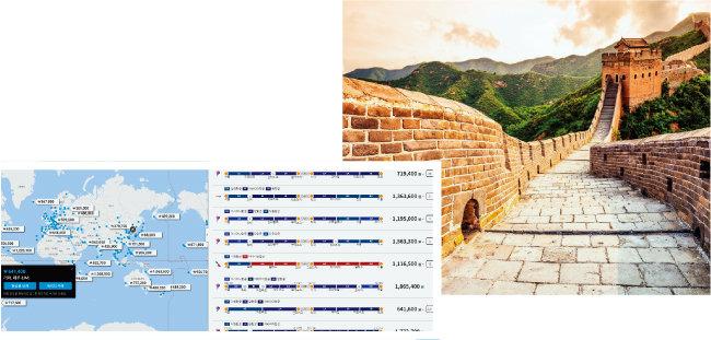 플라이트그래프의 대표 서비스인 'Follow On'. 더 싸게, 더 멀리 가려는 여행자들에게 유용하다. [플라이트그래프, shutterstock]