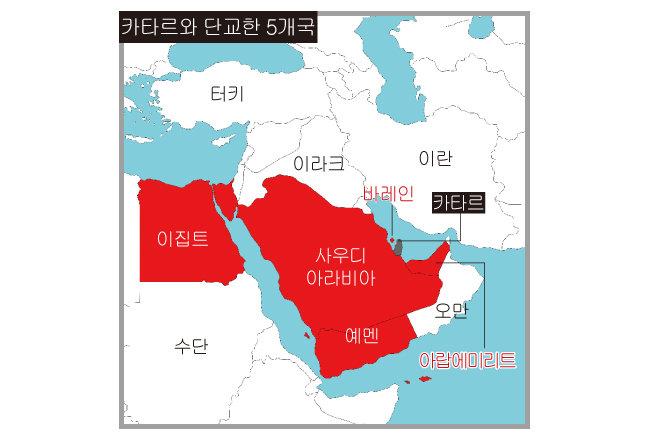 중동 小國 카타르의 '마이웨이'는 어디까지