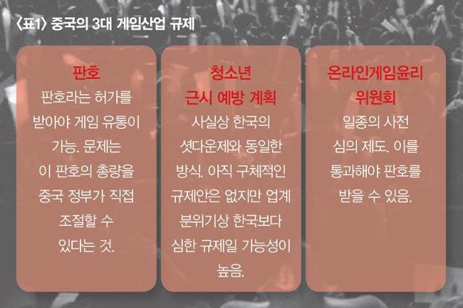 외풍에 맞고, 내흉에 시달리는 한국 게임산업