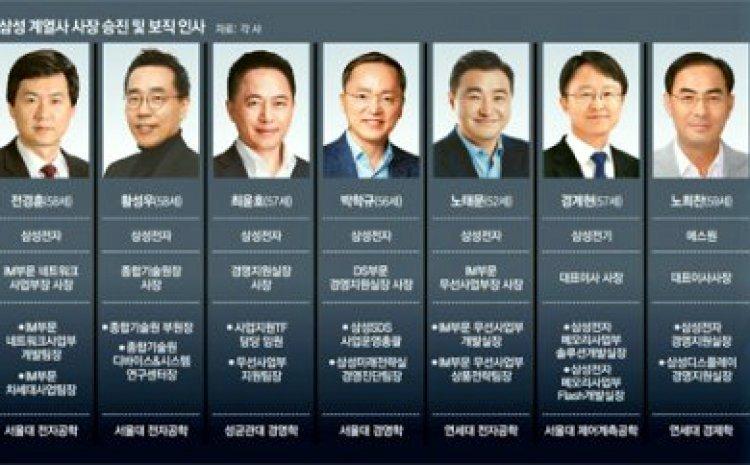 삼성 안정속 세대교체… '기술 리더십' 50대 전진배치