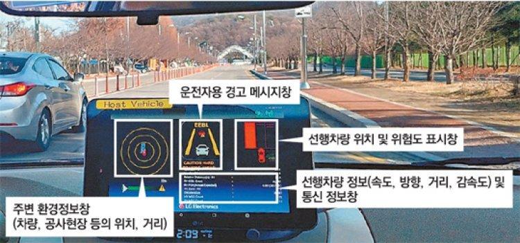 """""""앞차 급제동"""" 스마트폰-내비에 경고 메시지"""