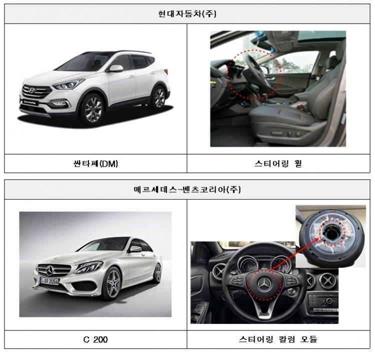 """현대·벤츠·도요타·혼다, 5만3000여대 리콜 """"안전운행 지장"""""""
