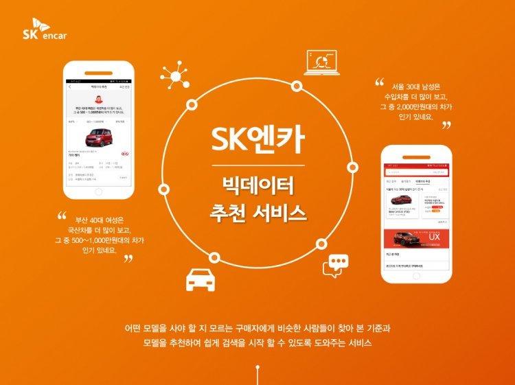 서울 30대男 BMW 3시리즈 선호… 20대女는 스파크 중고 관심
