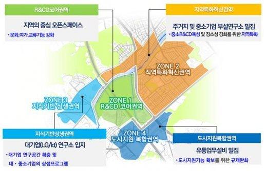 """""""양재 R&CD 특구 지정 추진한다""""…양재·우면·개포동 일대 380만㎡"""