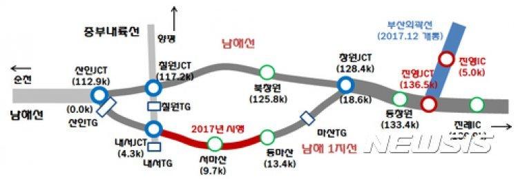 경남 하계 휴가철 29일 최대교통량 76만대 예상
