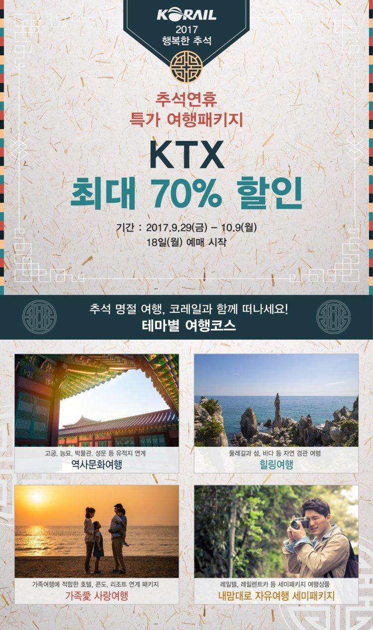 추석 황금연휴 최대 70% 싼 KTX 여행상품 나온다