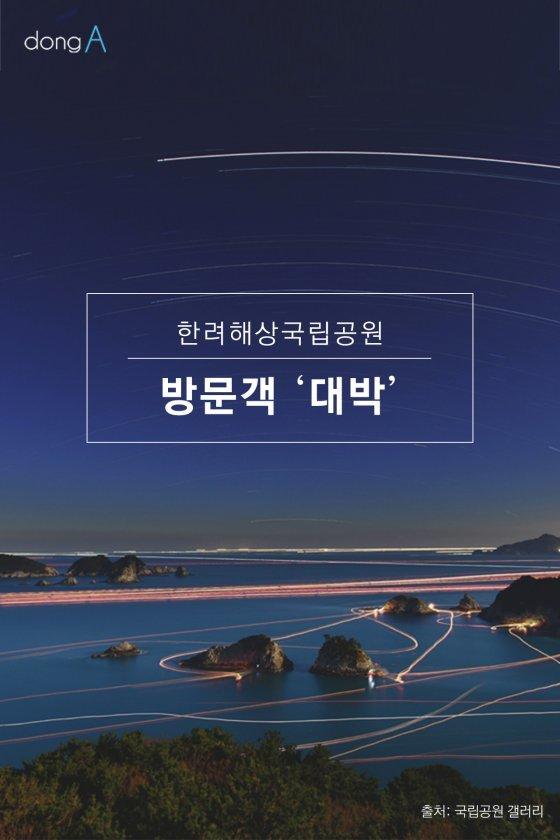[카드뉴스]한려해상 방문객 '대박'…외국인 인기 1위 국립공원은?
