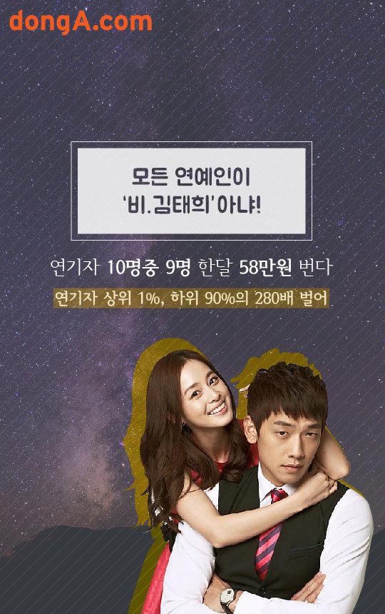 [카드뉴스]비·김태희, 상위 1% '준재벌' … 연기자 90% 한달 58만원 번다