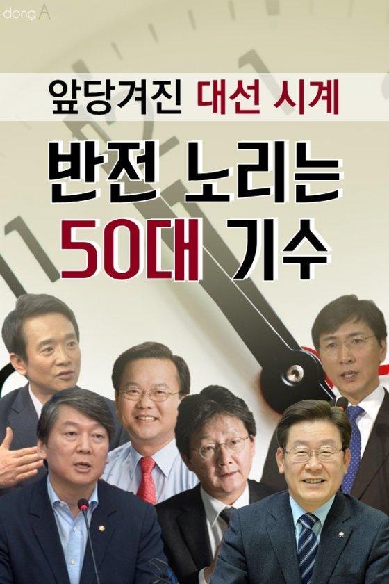 [카드뉴스]앞당겨진 대선 시계, 반전 노리는 50대 기수
