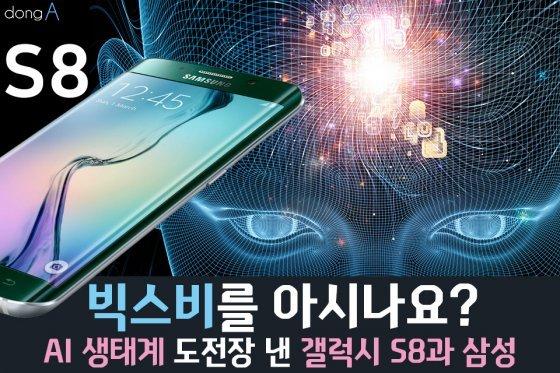 [카드뉴스]빅스비를 아시나요? AI 생태계 도전장 낸 갤럭시S8과 삼성