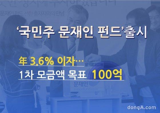 [카드뉴스] '국민주 문재인 펀드' 출시…1차 목표액 100억 얼마만에?