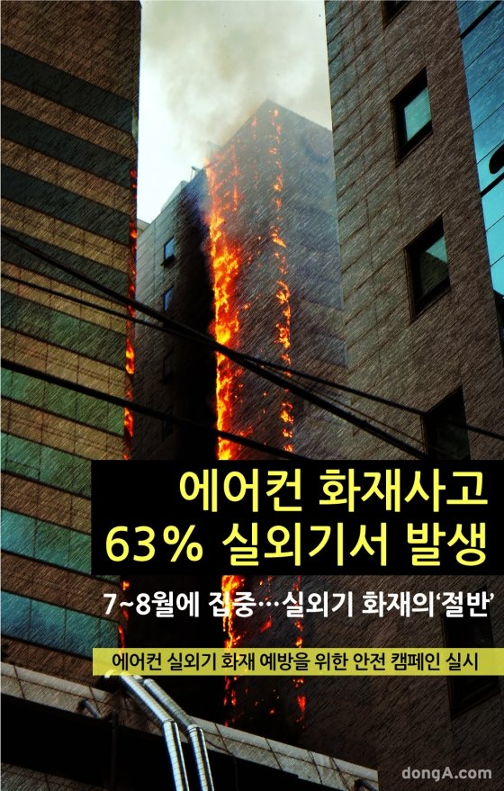 [카드뉴스]에어컨 화재사고 63% 실외기서 발생한다