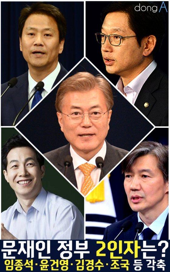 [카드뉴스]文정부 2인자는? 임종석·윤건영·김경수·조국 등 각축