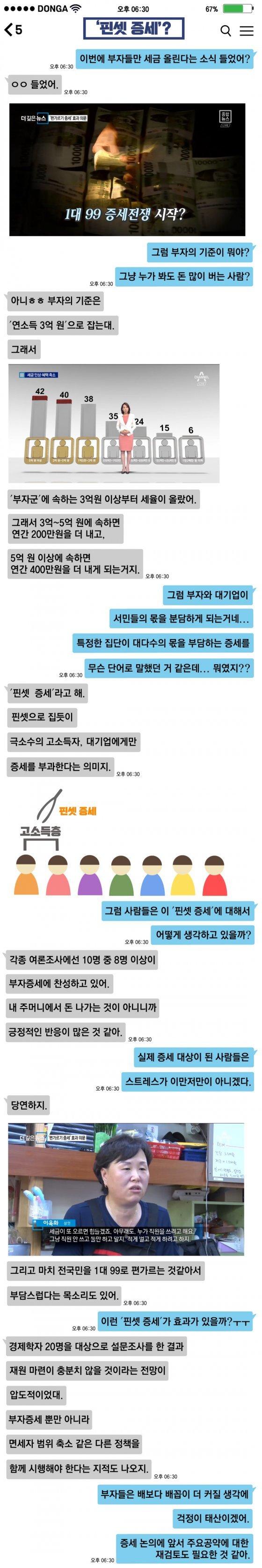 [d이슈]文정부 첫 세법개정안, 부자들만 '핀셋 증세' 논란
