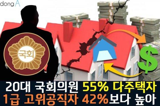 [카드뉴스]20대 국회의원 55% 다주택자…1급 고위공직자 42% 보다 높아