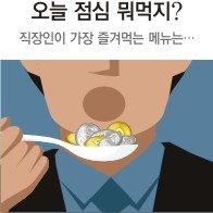 [인포그래픽] 2015 대한민국 직장인의 점심식사