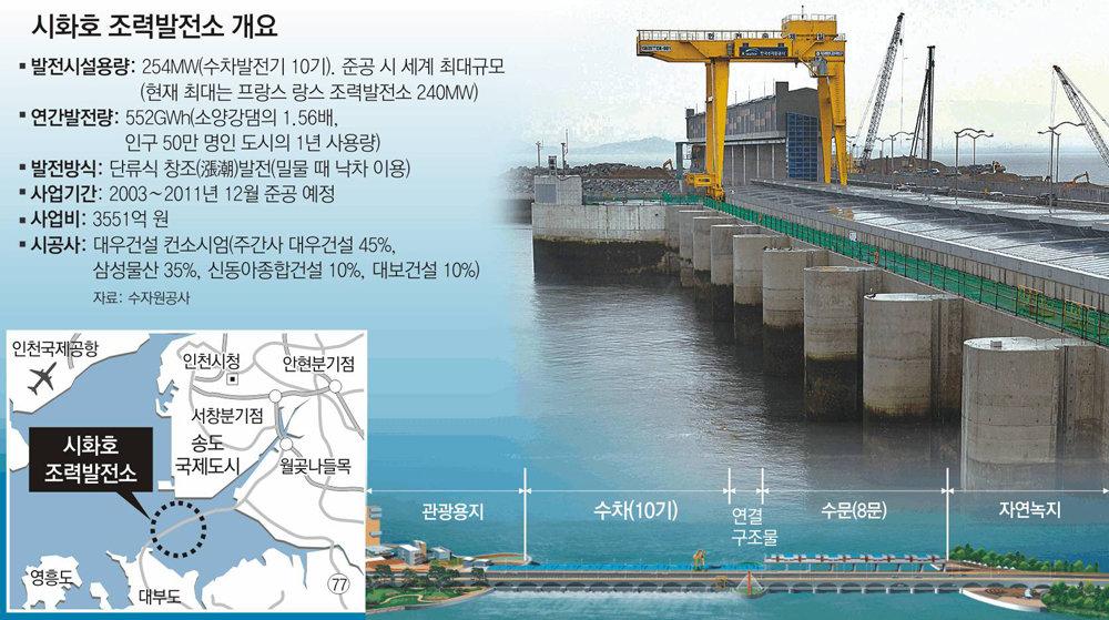40067550.1.edit - Развитие южнокорейских АЭС