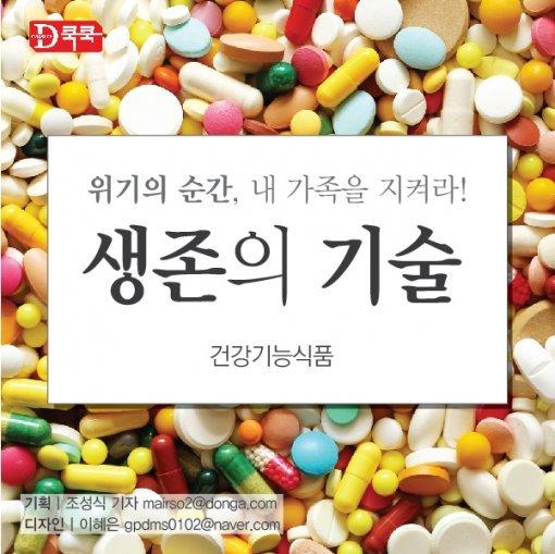 [Magazine D/ 카드뉴스]홍삼, 비타민이 건강에 도움 안 된다고요?