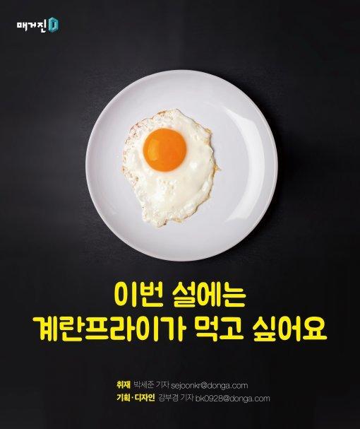 [Magazine D/ 카드뉴스]이번 설에는 계란 프라이를 먹고 싶어요
