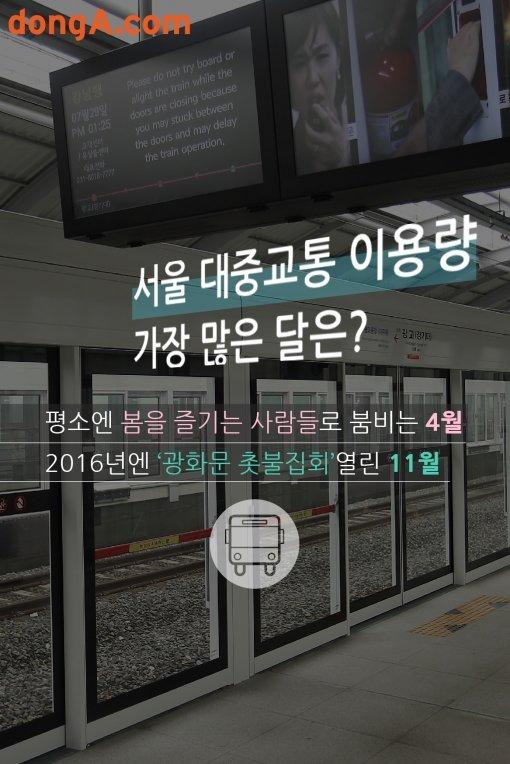 [카드뉴스]대단한 최순실…서울 대중교통 이용패턴도 바꿨다