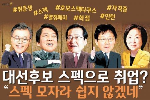 """[카드뉴스]대선후보 스펙으로 취업? """"스펙 모자라 쉽지 않겠네"""""""