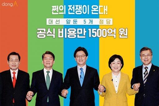 """[카드뉴스]""""쩐의 전쟁이 온다""""…대선 앞둔 5개 정당 공식 비용만 1500억 원"""