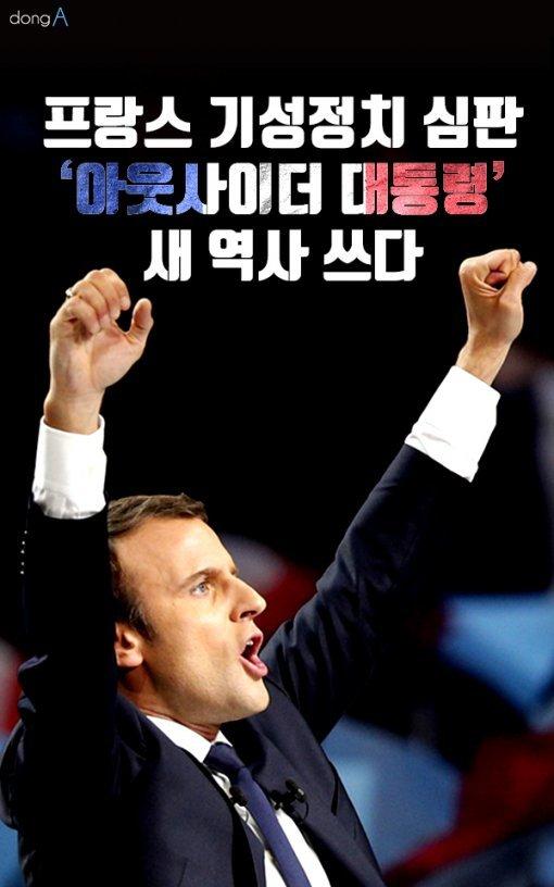 [카드뉴스]프랑스 기성정치 심판…'아웃사이더 대통령' 새 역사 쓰다