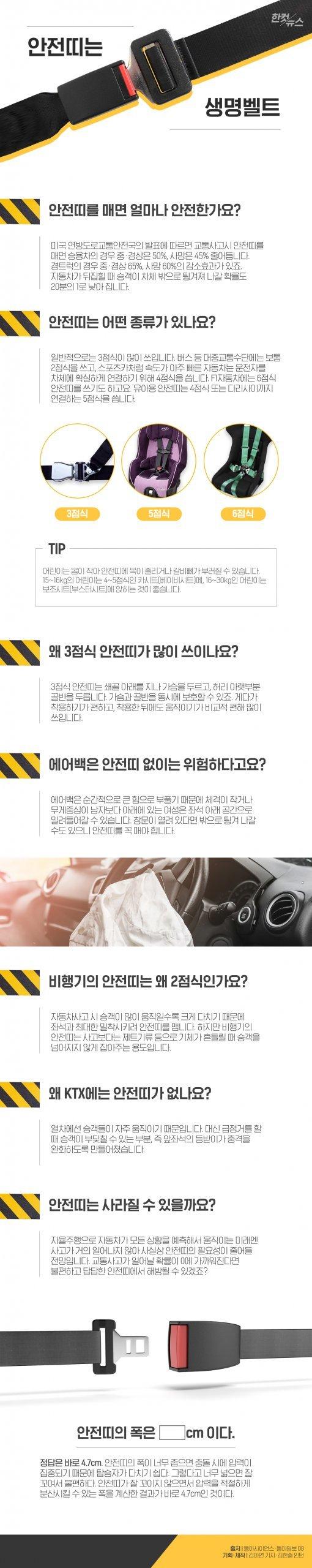 [한컷뉴스]자동차 안전띠는 생명벨트? 궁금증 7가지